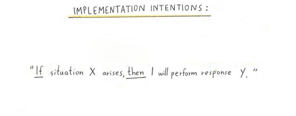 Implementation Intentions Habits